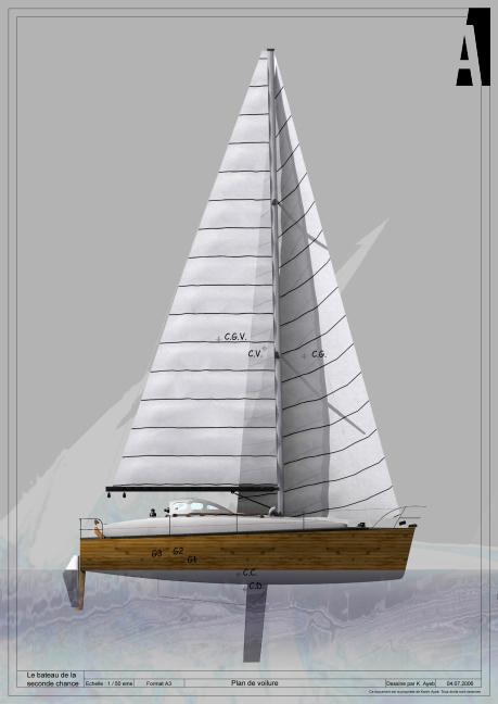 Plans de voilures bateau